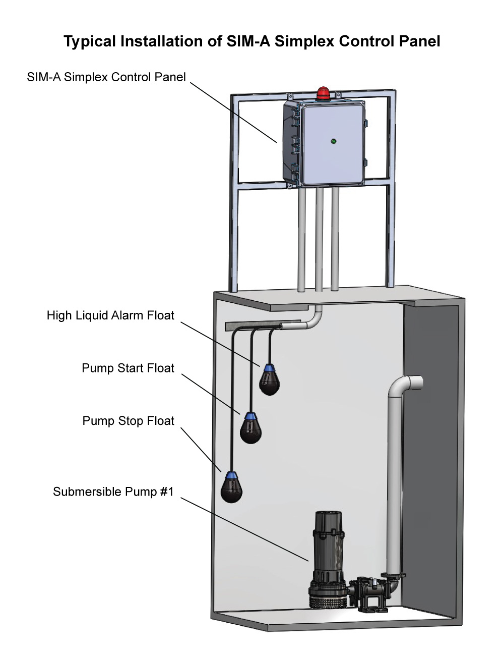 [SCHEMATICS_4UK]  SIM-A Single Phase Simplex Sump Pump Control Panel - See Water Inc.   Lift Station Wiring Diagram      See Water Inc.